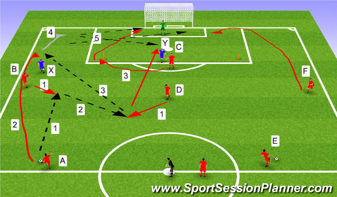 Football/Soccer Session Plan Drill (Colour): Overlap FB with defs