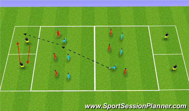 Football/Soccer Session Plan Drill (Colour): (YDP) Forward Passing In Advanced Areas