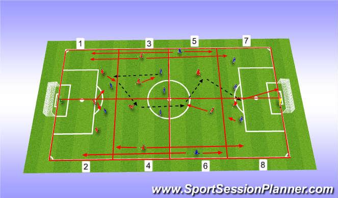 Football/Soccer Session Plan Drill (Colour): Game Prep