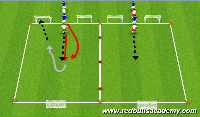 Football/Soccer Session Plan Drill (Colour): MainTheme (1v1 Shield to Score)