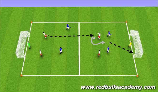 Football/Soccer Session Plan Drill (Colour): Conditioned Game (2v2 Shielding)