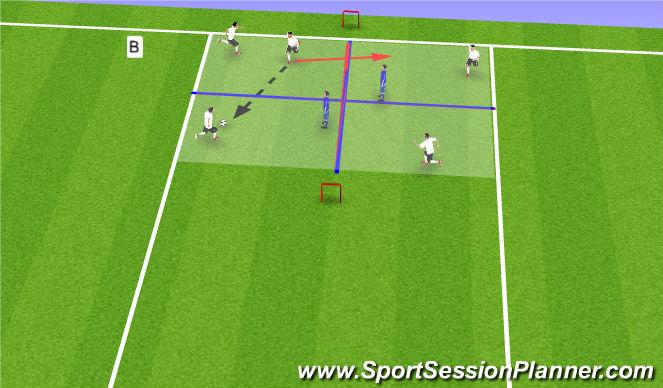 Football/Soccer Session Plan Drill (Colour): 5 v 2 :4 Grid