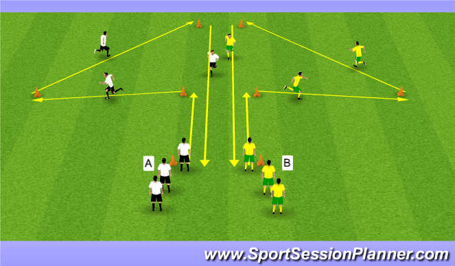 Football/Soccer Session Plan Drill (Colour): SAQ Arrow