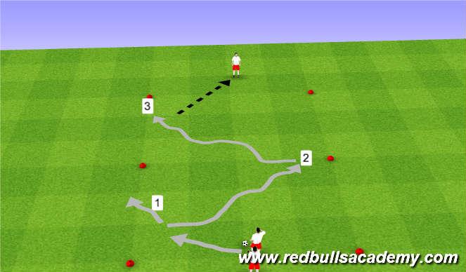 Football/Soccer Session Plan Drill (Colour): Drag Push - Semi Opposed