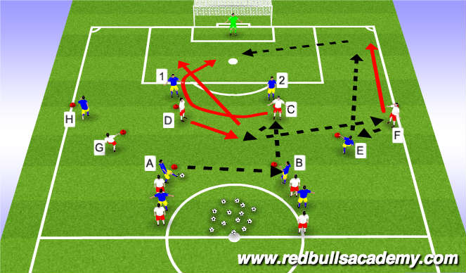 Football/Soccer Session Plan Drill (Colour): Main Theme III