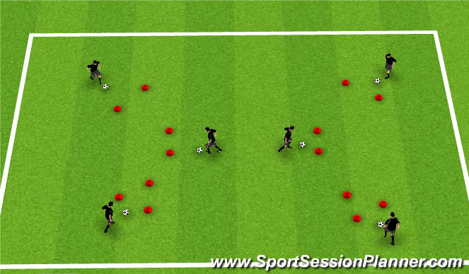 Football/Soccer Session Plan Drill (Colour): Gate Dribbling