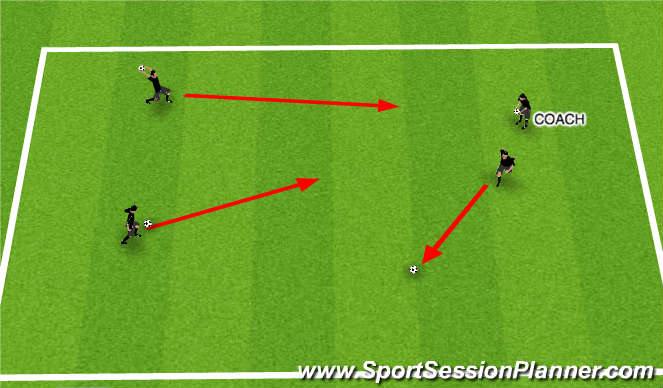 Football/Soccer Session Plan Drill (Colour): Retrieval Activity