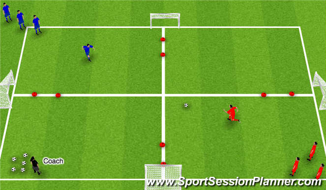 Football/Soccer Session Plan Drill (Colour): Attacking Skills