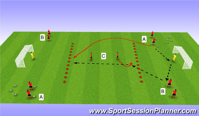Football/Soccer Session Plan Drill (Colour): Trigger Runs