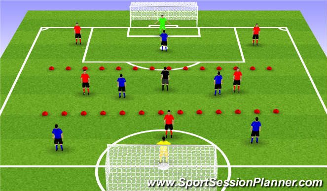 Football/Soccer Session Plan Drill (Colour): Building Play through the Lines