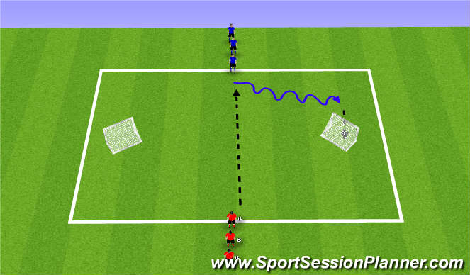 Football/Soccer Session Plan Drill (Colour): 1v1 - Two Goals