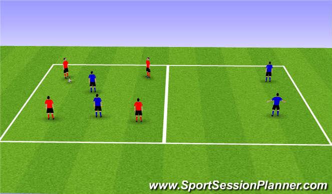 Football/Soccer Session Plan Drill (Colour): 4v2 Transition