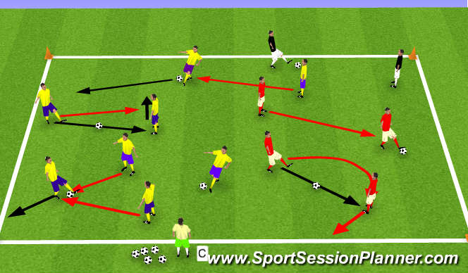 Football/Soccer Session Plan Drill (Colour): Activity 1 - Warm Up
