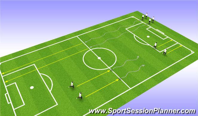 Football/Soccer Session Plan Drill (Colour): Endurance Dribble & Sprint