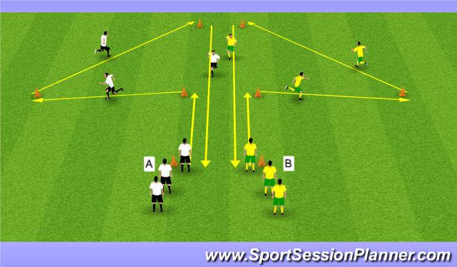 Football/Soccer Session Plan Drill (Colour): SAQ Arrow