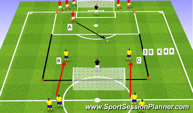 Football/Soccer Session Plan Drill (Colour): defending in different numbers
