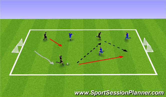 Football/Soccer Session Plan Drill (Colour): Small-sided game (3v3)