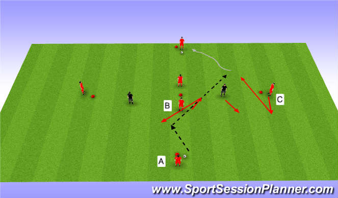 Football/Soccer Session Plan Drill (Colour): Ajax Cross Drill