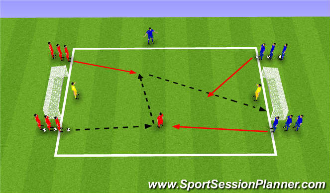 Football/Soccer Session Plan Drill (Colour): Flying changes
