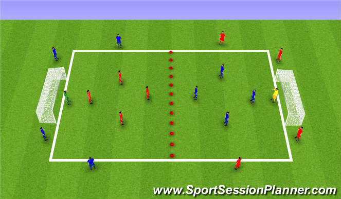 Football/Soccer Session Plan Drill (Colour): Scorpions game