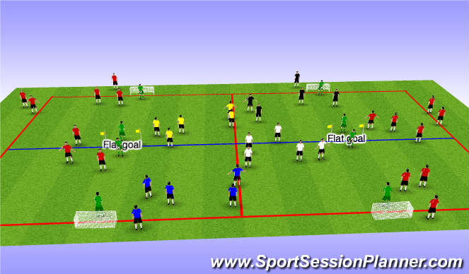 Football/Soccer Session Plan Drill (Colour): 2 v 2 flyers