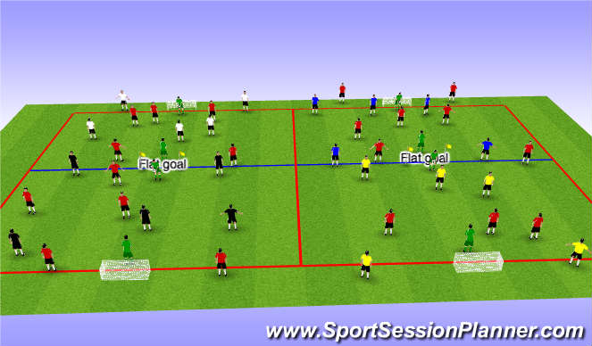 Football/Soccer Session Plan Drill (Colour): 3 v 3 + bumpers