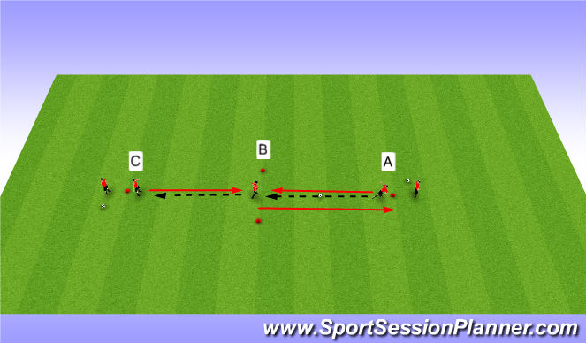 Football/Soccer Session Plan Drill (Colour): Receive-Turn-Play