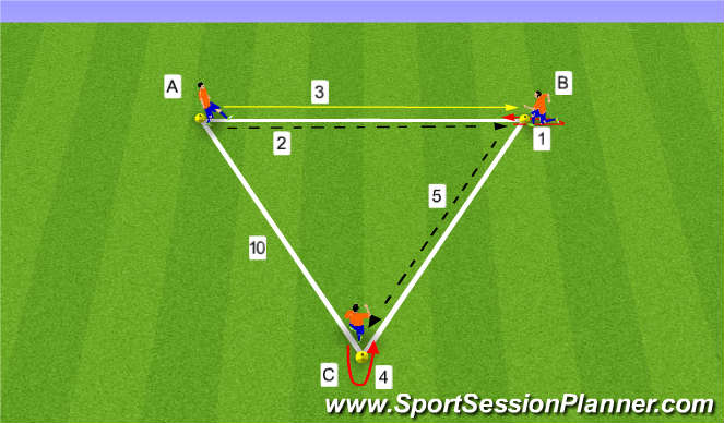 Football/Soccer Session Plan Drill (Colour): Dutch Triangles 1