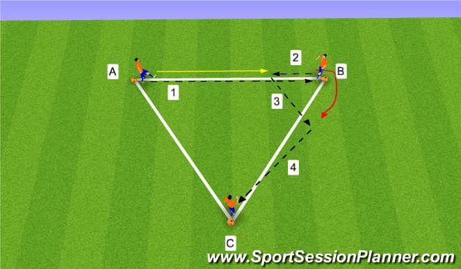 Football/Soccer Session Plan Drill (Colour): Dutch Triangles 2