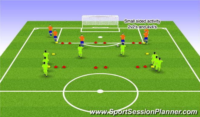 Football/Soccer Session Plan Drill (Colour): Individual and small group defending