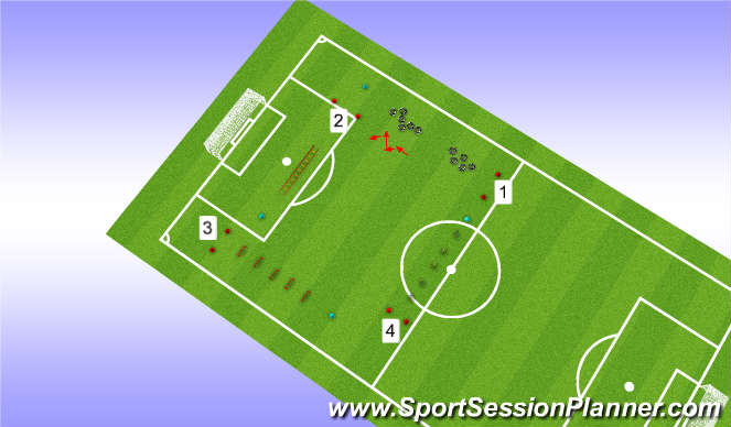 Football/Soccer Session Plan Drill (Colour): Agility 1