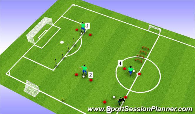 Football/Soccer Session Plan Drill (Colour): Agility 2