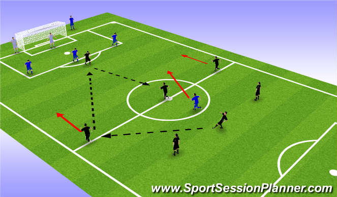 Football/Soccer Session Plan Drill (Colour): Bedding in [2] 4v4