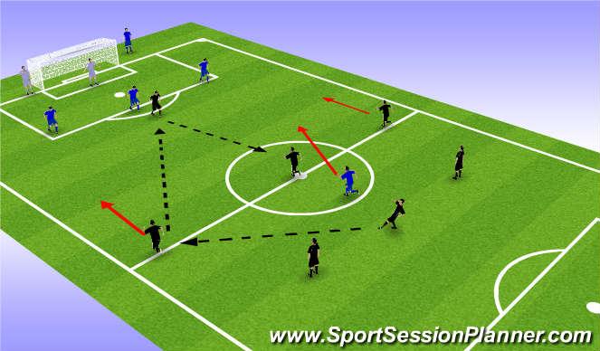 Football/Soccer Session Plan Drill (Colour): Bedding in [2] 4v4