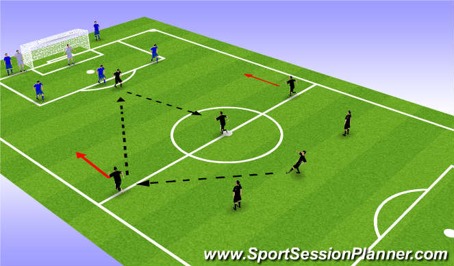 Football/Soccer Session Plan Drill (Colour): Bedding in [1] 4v3