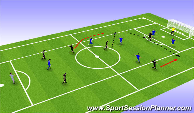Football/Soccer Session Plan Drill (Colour): Game Related Practice 7v7