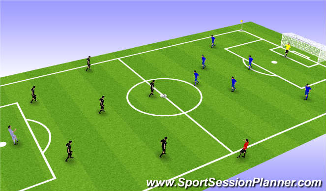Football/Soccer Session Plan Drill (Colour): Coaching in the Game 7v7