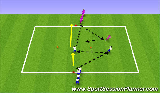 Football/Soccer Session Plan Drill (Colour): warm up passing drill