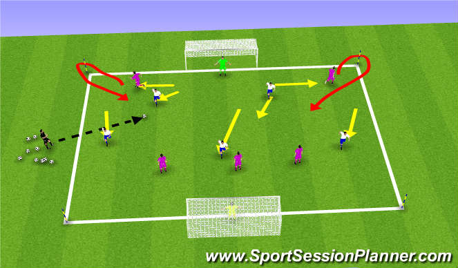 Football/Soccer Session Plan Drill (Colour): SSG counter attacking