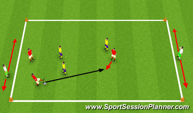 Football/Soccer Session Plan Drill (Colour): 3 v 3 + 2 possession