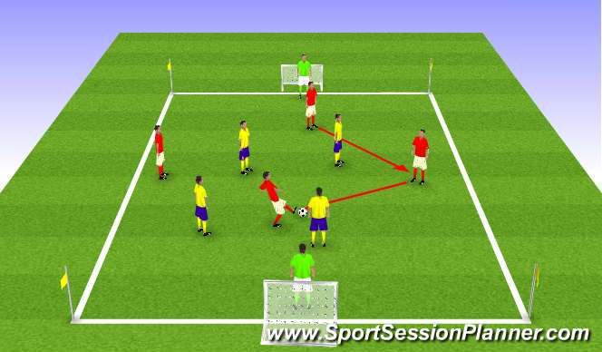 Football/Soccer Session Plan Drill (Colour): 5 v 5