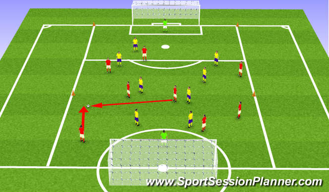 Football/Soccer Session Plan Drill (Colour): Activity 5 - Final Game