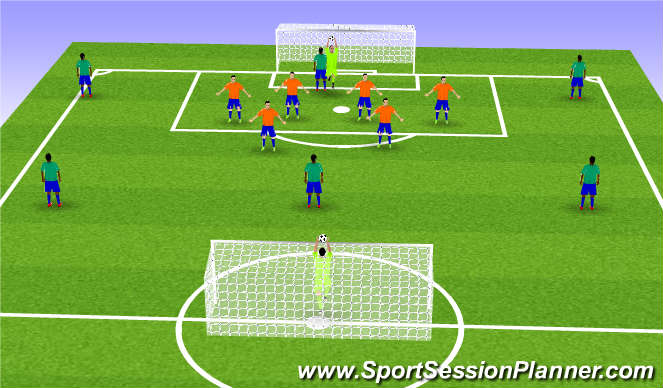 Football/Soccer Session Plan Drill (Colour): Set Piece Activity