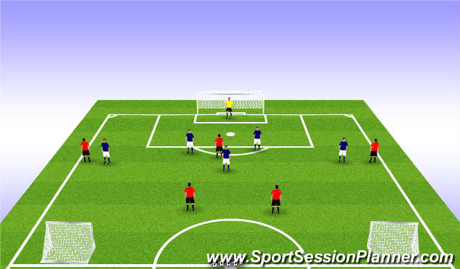 Football/Soccer Session Plan Drill (Colour): AttvDef