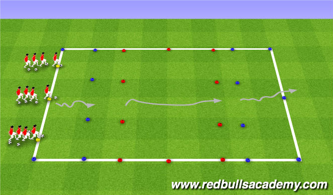 Football/Soccer Session Plan Drill (Colour): Main Theme ( Non-Opposed)