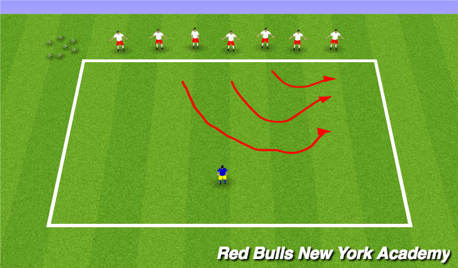 Football/Soccer Session Plan Drill (Colour): Candy Mountain (TOTS U5)