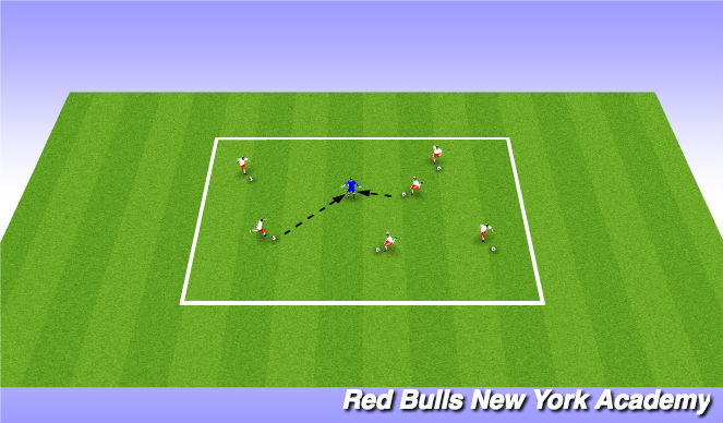 Football/Soccer Session Plan Drill (Colour): Trip the Coach (TOTS U5)