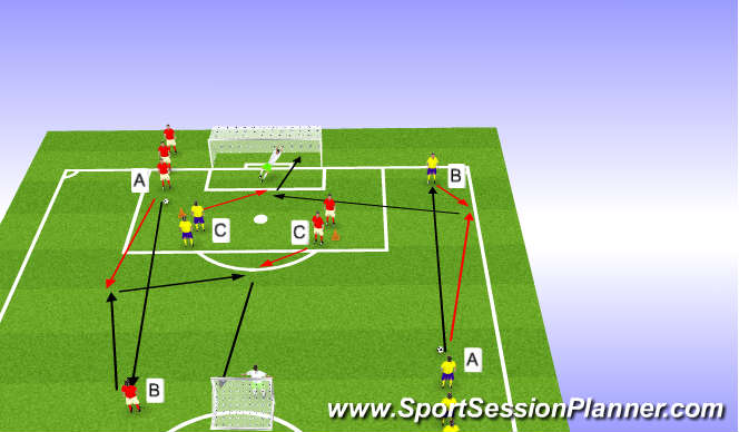 Football/Soccer Session Plan Drill (Colour): shooting 3