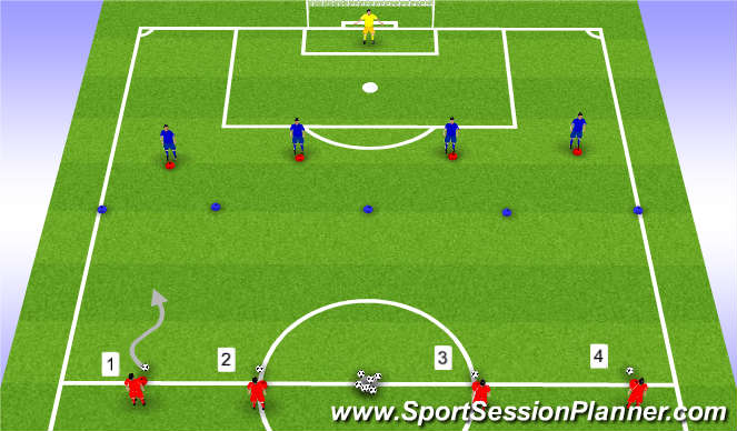Football/Soccer Session Plan Drill (Colour): Flat Back 4 Number Drill Progression 1