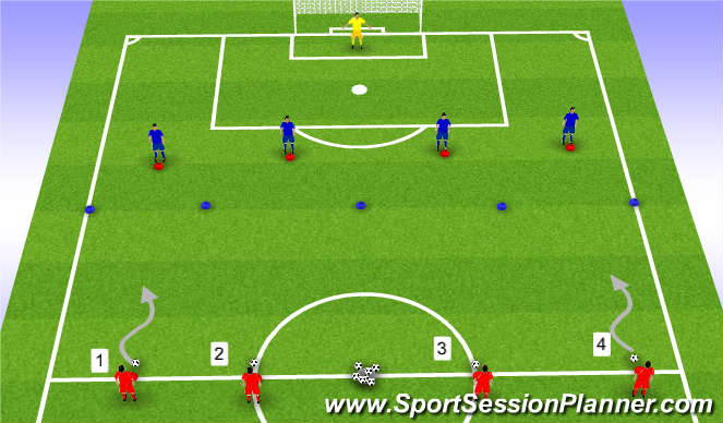 Football/Soccer Session Plan Drill (Colour): Flat Back 4 Number Drill  Progression 2